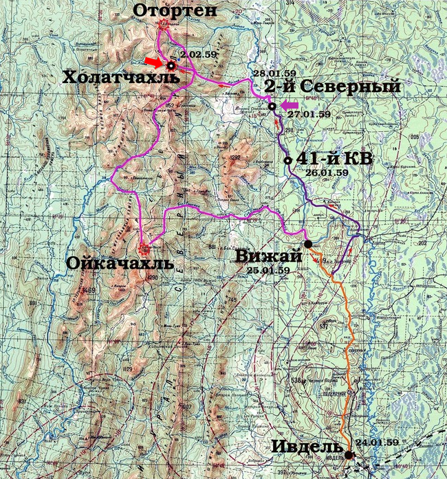 Dyatlov Pass: Dyatlov group route map