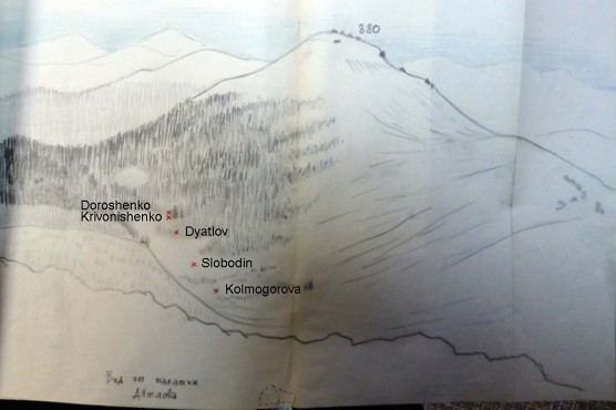 Maslennikov diagram where the bodies were found