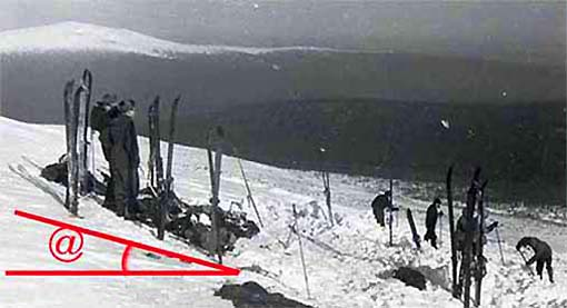 Dyatlov Pass: Location of the Dyatlov's group tent