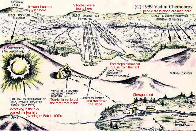 Dyatlov Pass: Theories