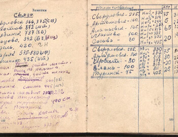 Patrushev notebook pages 132-133