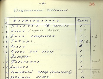 203 - Project plan for the expedition of Dyatlov group