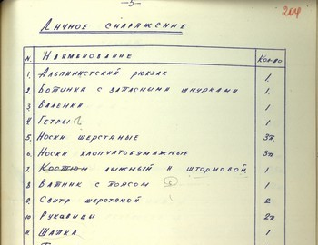 204 - Project plan for the expedition of Dyatlov group