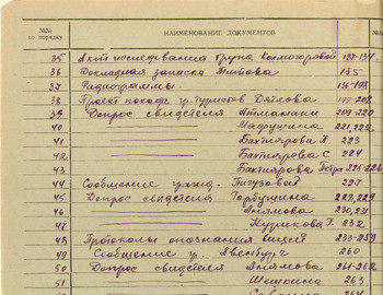 Dyatlov Pass Case files index