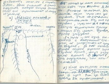 Grigoriev notebook 9 - scan 46